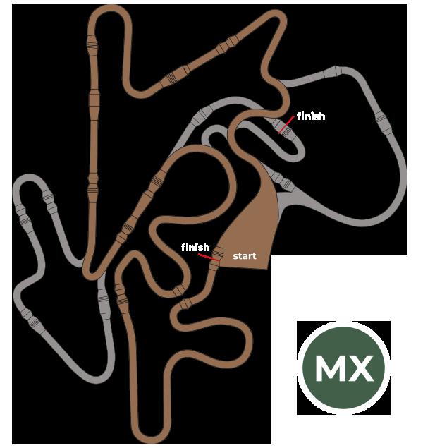 Fő Motocross pálya / Main Motocross track